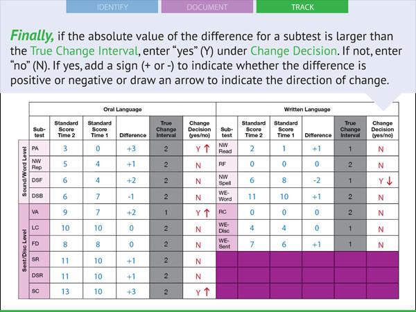 TILLS-3-vital-questions-23