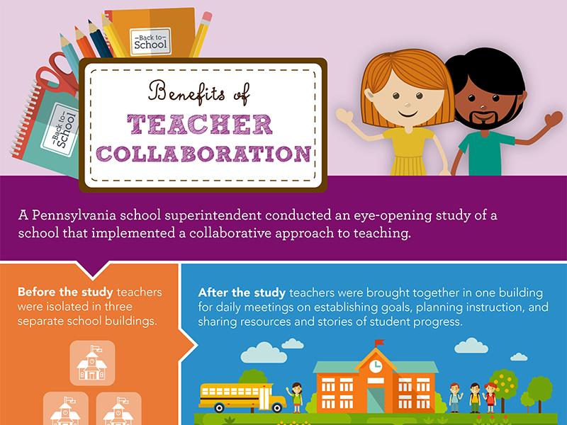 6 Benefits of Teacher Collaboration
