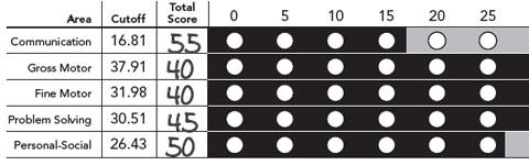 asq-3-step-3